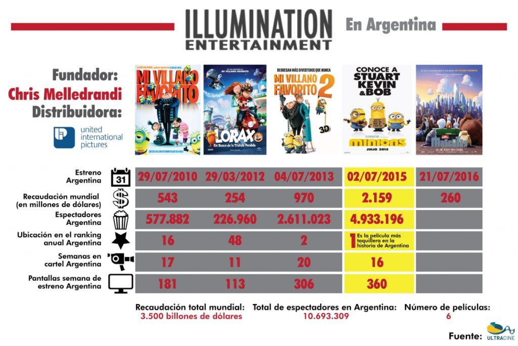 ilumination_argentina